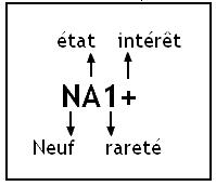 baremefr2013-notation-neuf