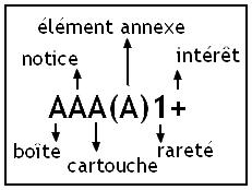 baremefr2013-notation